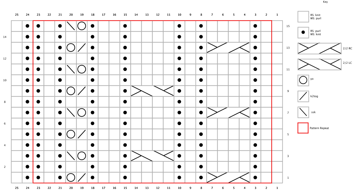 How To Read A Knitting Chart Fascinating How To Read A Knitting Pattern